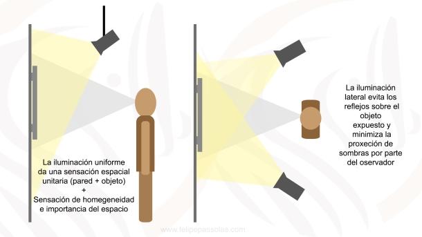 felipe-passolas-iluminacion-para-exposiciones-2