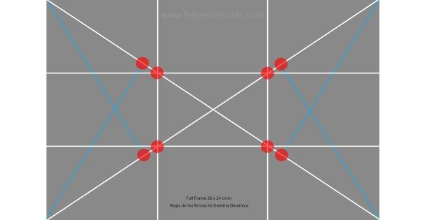 felipe-passolas-lenguaje-visual-4