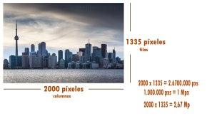 La importancia del tamaño del sensor PARTE1